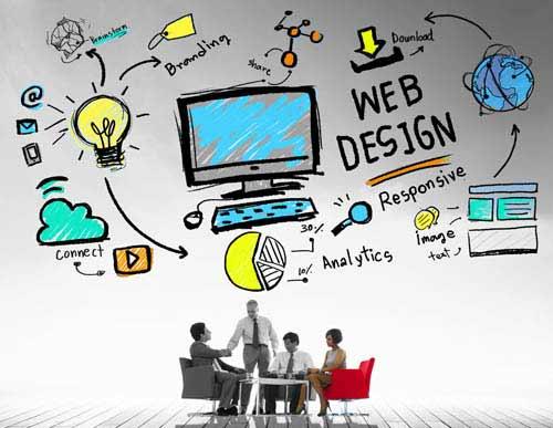 Создание сайтов от лучшей веб студии Санкт-Петербурга