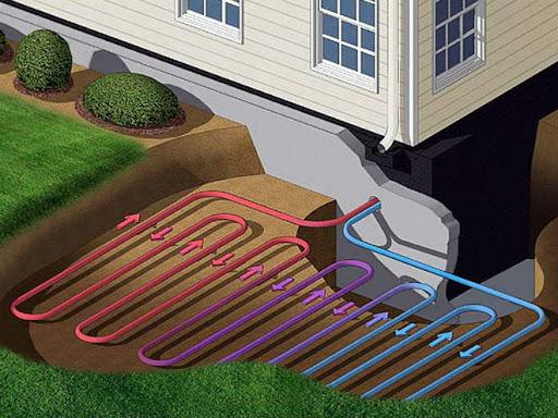 Альтернативное и эффективное геотермальное отопление под ключ