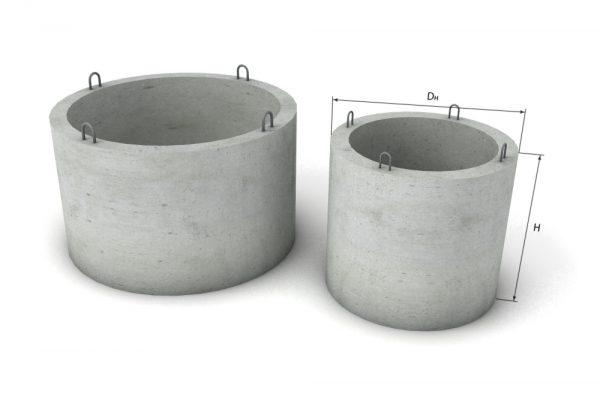 Высококачественные кольца КС по выгодным ценам