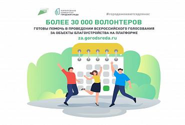 Более 32 тысяч волонтеров зарегистрировались для поддержки общероссийского голосования за проекты благоустройства